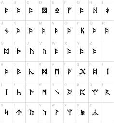 Dwarf runes. When I was young, I wrote in all my paper journals exclusively in dwarf runes…..sometimes I still do.