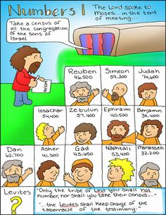 Doodle Through The Bible: Numbers