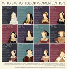 Who's Who: Tudor Women Edition