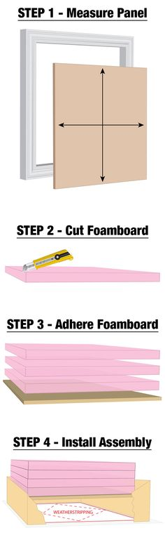 How to Insulate Attic Hatch - foamboard has an value and is easy to work with. Use multiple layers and weatherstripping to effectively insulate an attic hatch. Garage Door Insulation, Home Insulation, Attic Renovation, Attic Remodel, Crawl Space Door, Crawl Spaces, Attic Spaces, Remodeled Campers, Home Interior Design