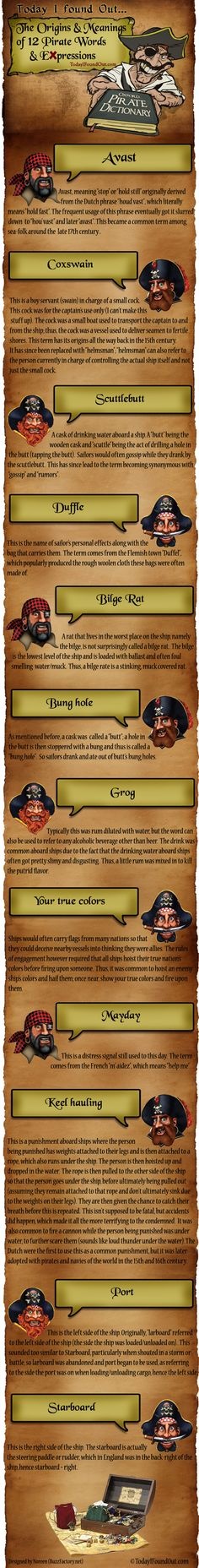 Talk Like a Pirate | The Origins and Meanings of 12 Pirate Words and Expressions