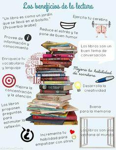 Los beneficios de la lectura                                                                                                                                                                                 Más