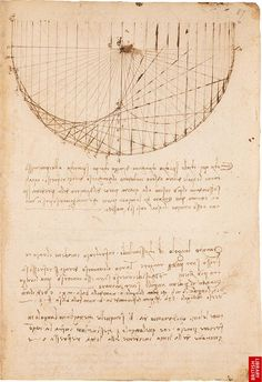 Da Vinci and his reflective handwriting