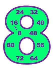 Little Stars: szeptember 2015 Printable Multiplication Worksheets, Teaching Multiplication, Math Fractions, Maths, Math Resources, Math Activities, Lottery Book, Math School, Math Projects