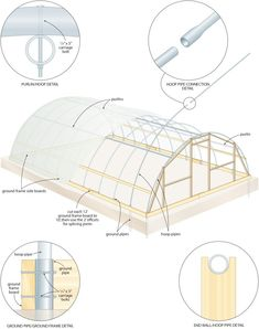67 Luxury Of Pvc Hoop House Plans Pdf. 30 67 Luxury Of Pvc Hoop House Plans Pdf. Pvc Greenhouse Plans, Dome Greenhouse, Backyard Greenhouse, Greenhouse Construction, Homemade Greenhouse, Small Greenhouse, Backyard Landscaping, Dome House, Garden Projects