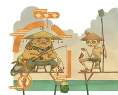 Info-graphic done by Greig Rapson - comedic and splendidly executed. As seen in Issue 16 of Digital Artist.
