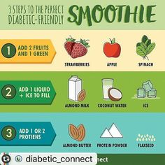 time for a with -- 3 Steps to the Perfect Diabetes-friendly Smoothie⠀ Find the full infographic on our website!⠀ ⠀Recipe time for a with -- 3 Steps to the Perfect Diabetes-friendly Smoothie⠀ Find the full infographic on our web. Diabetic Smoothie Recipes, Diet Recipes, Diabetic Foods, Pre Diabetic, Diabetic Menu, Diabetic Drinks, Nutribullet Recipes, Gestational Diabetes Diet, Breakfast For Gestational Diabetes