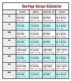 One-Page-Korean-Kickstarter #90DayKorean #LearnKoreanFast #KoreanLanguage