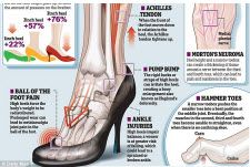 Women; No Wonder Why Our Feet HurtBunion Bootie; Treat Bunion Pain Comfortably