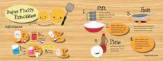 Super Fluffy Pancakes