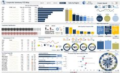 This is a collection of the best Excel dashboards I have ever created. Pick these dashboards up, add your own data and look like an Excel rock star. Kpi Dashboard Excel, Financial Dashboard, Excel Dashboard Templates, Dashboard Examples, Dashboard Design, Dashboard Interface, Microsoft Excel, Microsoft Office, Finance