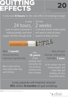 10 Tips to Quit Smoking- We all know how dangerous smoking is for our health yet often find ourselves unable to quit. Tobacco addiction is a problem all smokers face. Studies show tobacco cravings are intense yet short lived. It's important to believe tha Quit Smoking Motivation, Help Quit Smoking, Giving Up Smoking, Reasons To Quit Smoking, Body Motivation, Smokers Face, Nicotine Withdrawal Symptoms, Smoking Addiction, Smoking Effects
