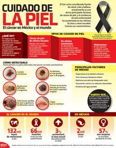#SabíasQue cada año se registran 66 mil casos de cáncer de piel en el mundo. #Infographic