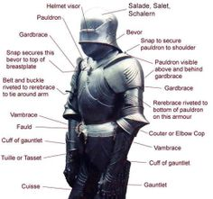 Dark Roasted Blend: Medieval Suits of Armor