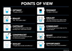 Point Of Views Infographic