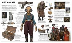 Star Wars: The Force Awakens Visual Dictionary (SPOILER!) | EmpiRa