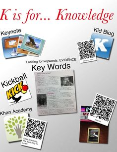 End of year reflection activity-A through Z poster made with the Visualize app. Students created QR codes using the web app i-nigma.com and saved the QR code to their photo app on the iPad. This example was created by an English Language Learner for the letter K.
