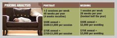 How pricing goals determine workload