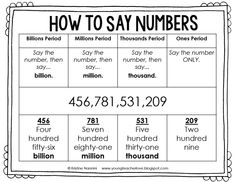 How to Say Numbers FREE Printable -Building Number Sense FREEBIE - Young Teacher Love by Kristine Nannini