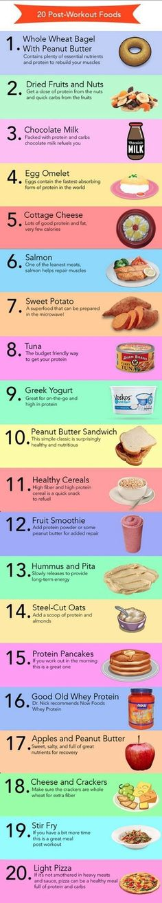 20 Post Workout Foods.