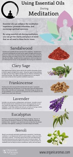 Essentials oils while meditating Infographic