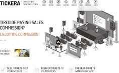 E-sklep: 12 przykładów jak poprawić sprzedaż - MamBiznes.pl