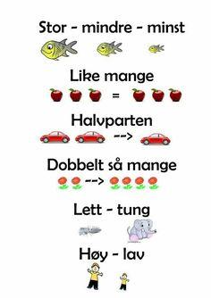 Ida_Madeleine_Heen_Aaland uploaded this image to 'Ida Madeleine Heen Aaland/Plakater og oppslag'. See the album on Photobucket. Danish Language, Swedish Language, Teaching Tools, Teaching Kids, Maths For Beginners, Barn Crafts, Learn Swedish, Norway Language, Language Study