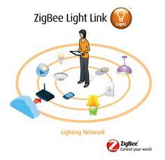les 25 meilleures id es de la cat gorie zigbee light link sur pinterest. Black Bedroom Furniture Sets. Home Design Ideas