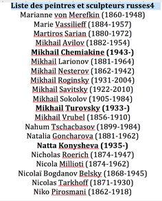 Liste des peintres et sculpteurs russes 4