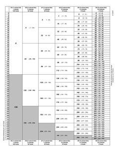 Tabla de Subnetting VLSM