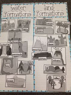 BRW: Great tool for students to differentiate between the land and water landforms. Another activity to glue into their classroom journal. 3rd Grade Social Studies, Kindergarten Social Studies, Social Studies Activities, Kindergarten Science, Teaching Social Studies, Teaching Science, Science Activities, Social Science, Science Projects