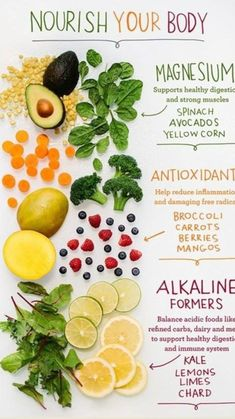 Nutrition Plans, Health Diet, Health And Nutrition, Health And Wellness, Nutrition Chart, Vegan Nutrition, Health Foods, Health Benefits, Health Care