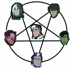 Hello friends this is a 100% guaranteed method for getting the OG shiro back thanks
