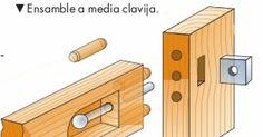 Tipos de ensamble: Conoce las distintas uniones entre maderas