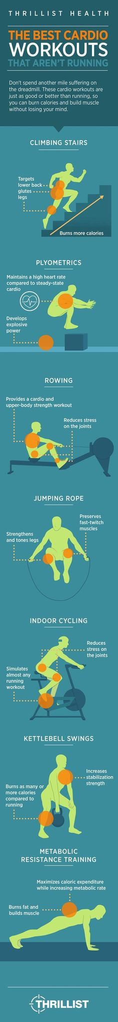 cardio workout infographic pin