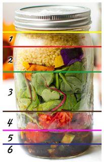 Patricia Mantovi - Nutrição Funcional: Salada no pote