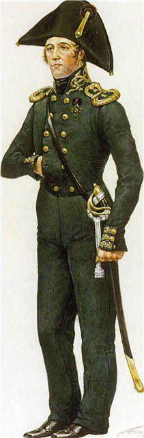 Russian Naval uniform