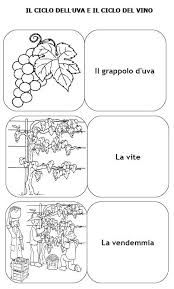 Immagine correlata Wine Gadgets, Italian Language, New Years Eve Party, Childhood Education, Primary School, School Projects, Toddler Activities, Pixel Art, Diy And Crafts