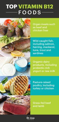 Top vitamin B12 foods - Dr. Axe