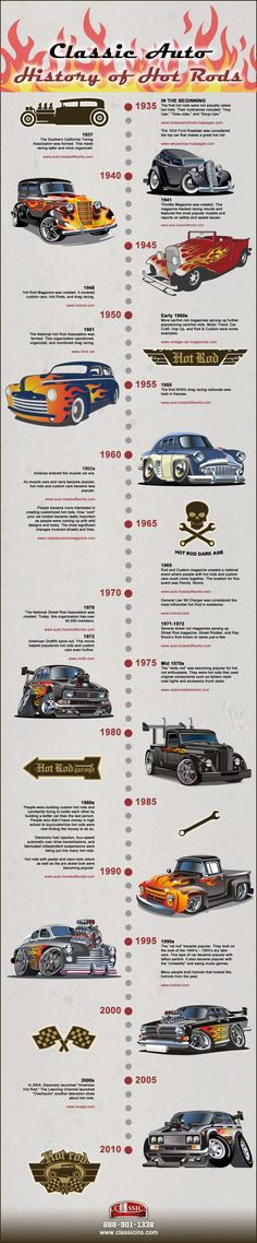 #Infographic on The History of Hot Rods