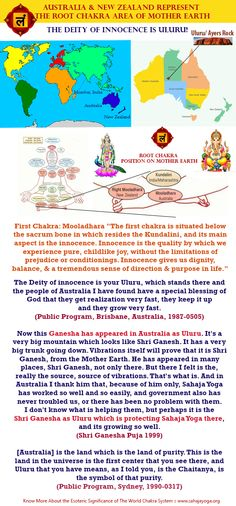 Australia (and New Zealand together) represent the Mooladhara (Root) Chakra of Virat. So one can understand the importance of this chakra - where Kundalini of Virat is supported & will sprout open and take us to the next dimension or begin our next evolutionary process to the 4th dimension. The 'Kundalini shakti' (coiled serpent energy) of our Universe that is present in India  is supported by Mooladhara. This support has to be very strong....or else we all can fall headlong in hell.