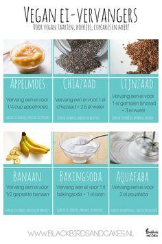 Vegan ei-vervangers. Een ei vervangen in een taart, brownie, of koekjes doe je zo!