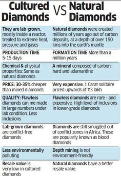 Natural diamond traders up in arms against lab diamond traders - The Economic Times on Mobile