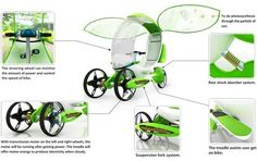 Co2 Electric Bicycle, Tang Ming-deng, Futuristic Bike, electric bike