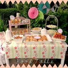 NatalieKMudd: Teacups & Tutus Birthday Party