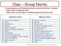 211 Best Classroom Images On Pinterest Messages Educational