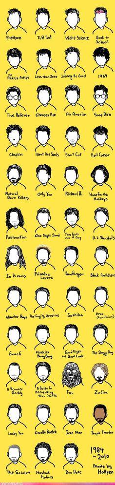 The Robert Downey Jr. HairChart