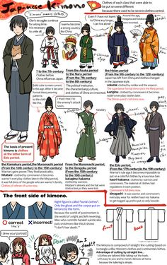The BASIC evolution of male clothing. -- Japan, Japanese clothes, traditional, history, ancient, old, culture, style