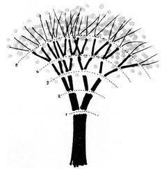 L'albero, di Bruno Munari