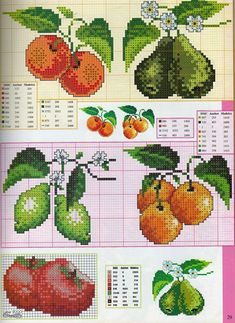 Avacado and fruit chart Cross Stitch Fruit, Cross Stitch Kitchen, Cross Stitch Flowers, Cross Stitch Charts, Cross Stitch Designs, Cross Stitch Patterns, Cross Stitching, Cross Stitch Embroidery, Diy Broderie